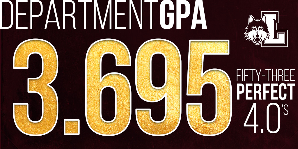 #Ramblers know how to roll with the punches 👉 Spring 2020 Department GPA to prove it 📚✏   #OnwardLU https://t.co/UuKZu5mqAU