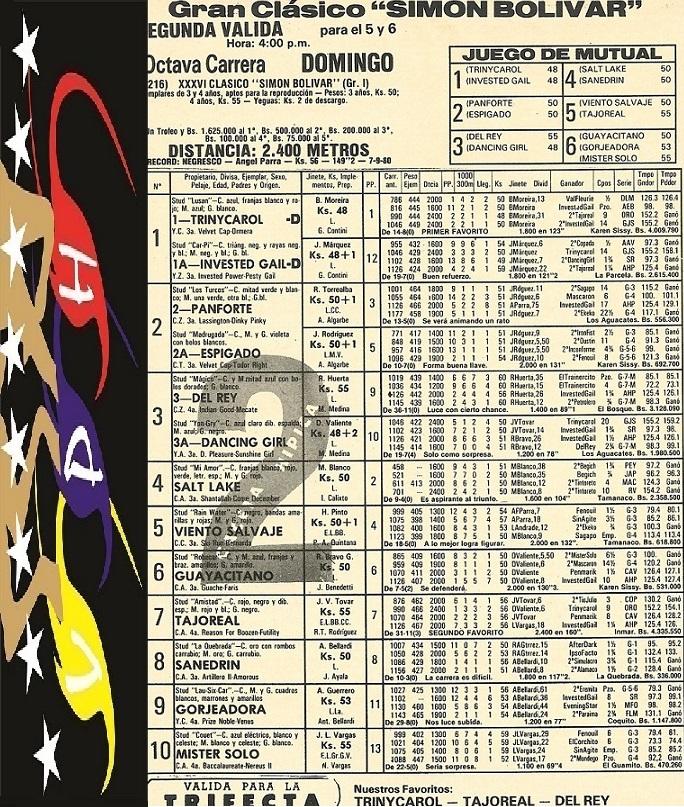 Para mí el de 1982 ha sido el mejor, fue genial ver a trinycarol enfrentar a las balas de don Antonio algarbe, panforte y espigado además  tajoreal,del rey, viento salvaje, salt lake, el prospecto guayacitano y otras yeguas como gorjeadora e invested gail. Saludos pic.twitter.com/cJXCriUCK6