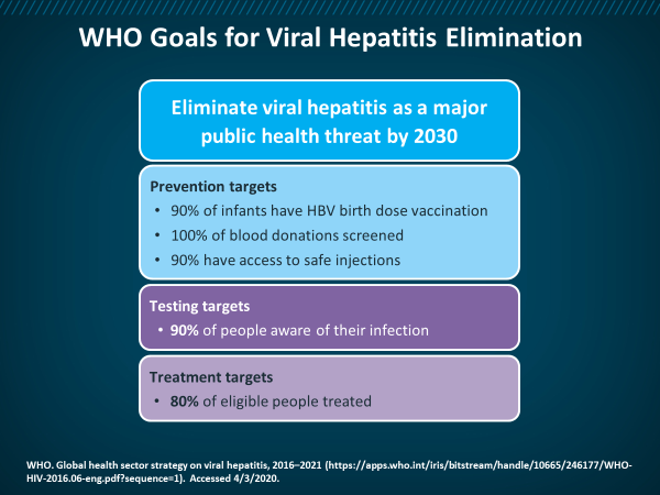 A6: My goals as @hepbfoundation Medical Director, consultant to @NVHR, plus commitment to other orgs is to promote global elimination and testing. Volunteering my time to many groups is key as I continuously monitor information from the CDC, HHS & HRSA among others. #HepChat20