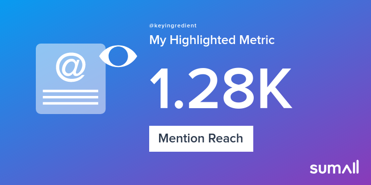 My week on Twitter 🎉: 11 Mentions, 1.28K Mention Reach. See yours with https://t.co/hujEL4yMW7 https://t.co/Tq1695KqVw