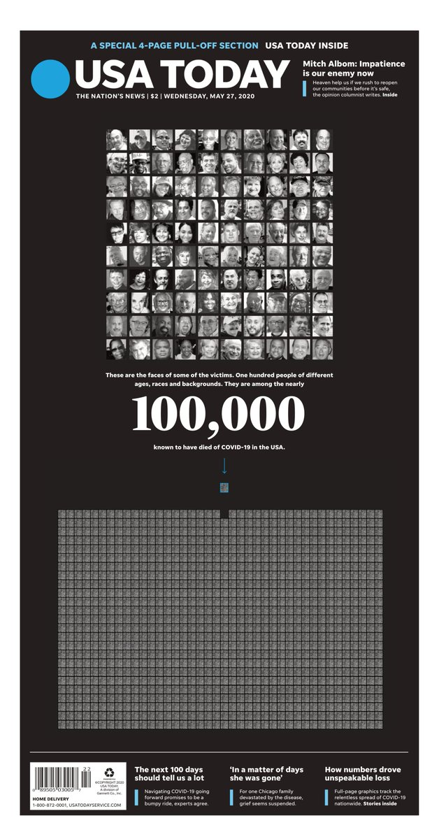 Just in: @USAToday's Wednesday front page, clad in black, honoring the Americans who have died from the coronavirus.