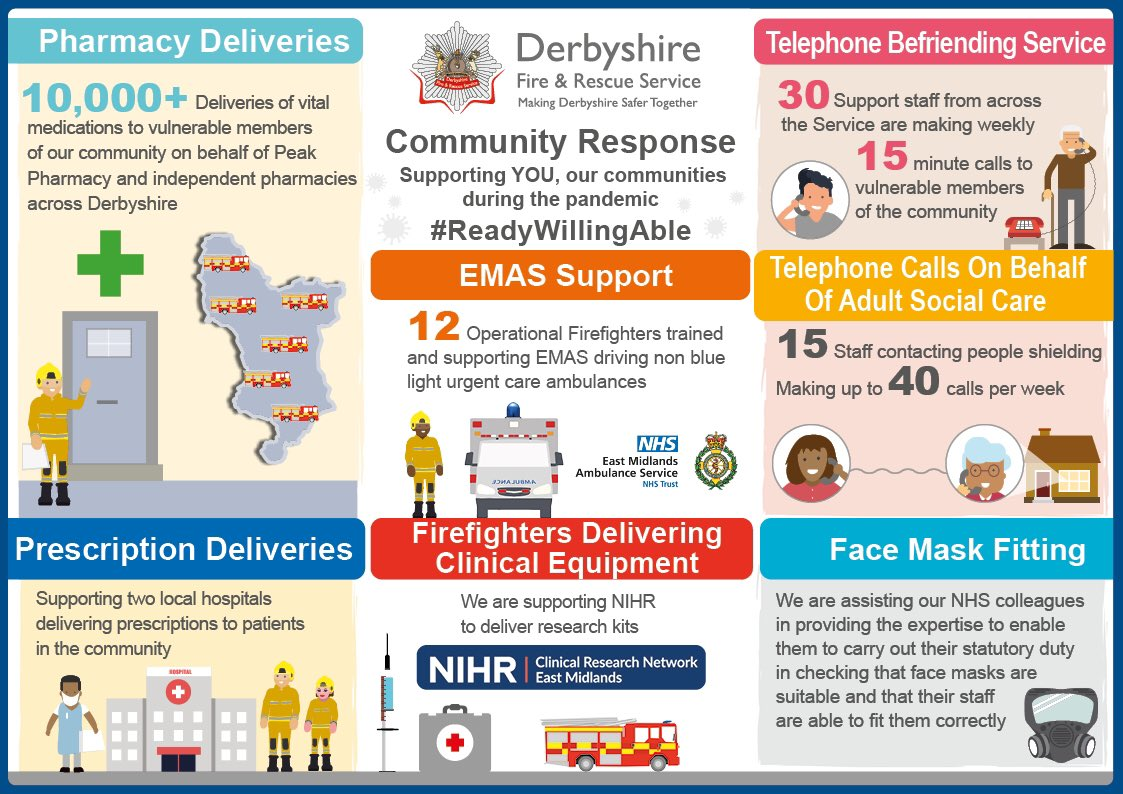 #readywillingable #TeamDFRS @DerbyshireFRS