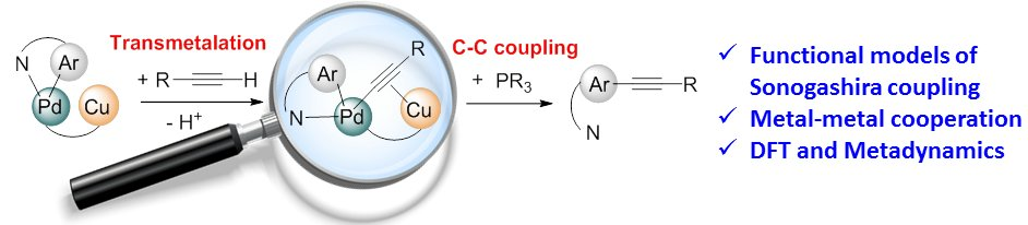 New paper from our group out in @ChemEurJ with the work of @orestes_chem and collaborators. Dynamic PdII/CuI multimetallic assemblies as molecular models to study metal‐metal cooperation in Sonogashira coupling. Check it out: …mistry-europe.onlinelibrary.wiley.com/doi/abs/10.100… #realtimechem #chemtwitter