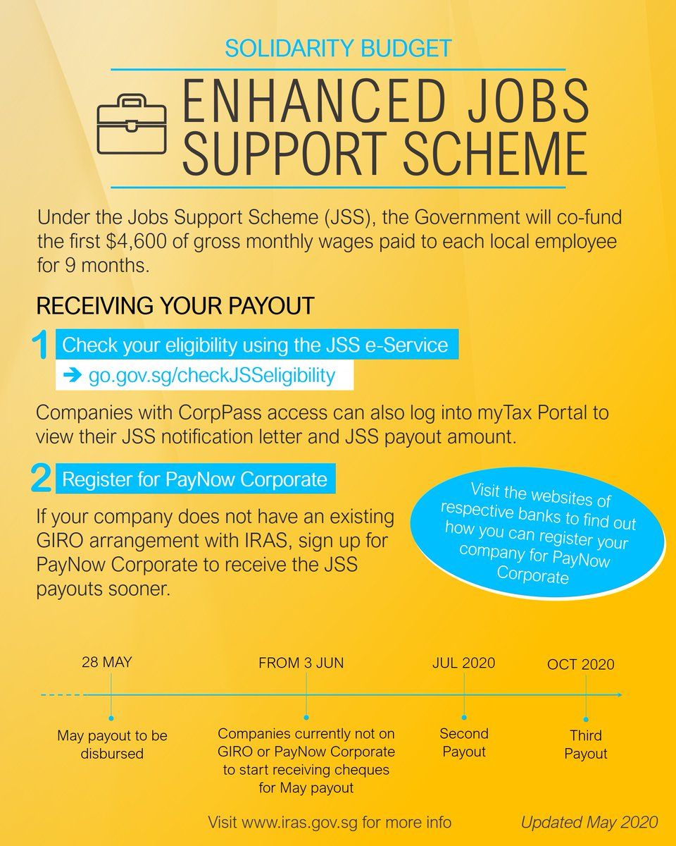 [Jobs Support Scheme] The 75% wage subsidy for all sectors has been extended for the month of May 2020 and will be disbursed from 28 May. Check out this overview of the JSS.  Sign up for IRAS' eAlerts for the latest updates on JSS payouts: https://t.co/jg6cMvPM1j https://t.co/KXWLxeeyXS