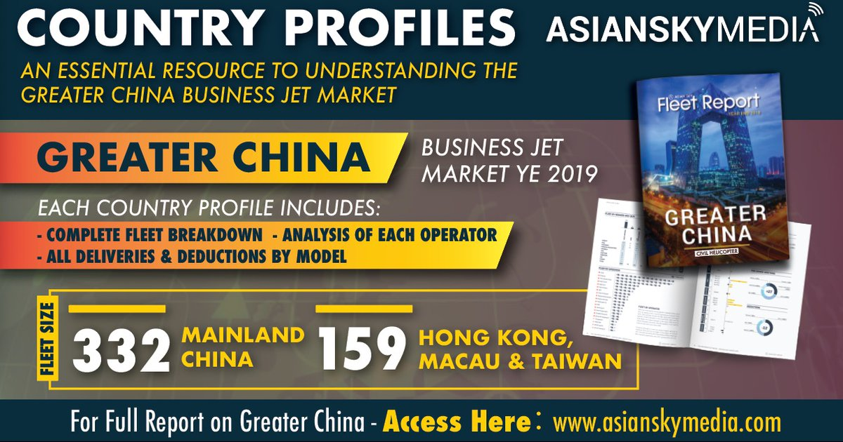 [Country Profile - Greater China]: Understand the largest #bizjet market in #APAC w/ data & commentary including fleet makeup, operator analysis & additions and deductions  https://t.co/dPr5np7g2e https://t.co/QSzIq8YRDy