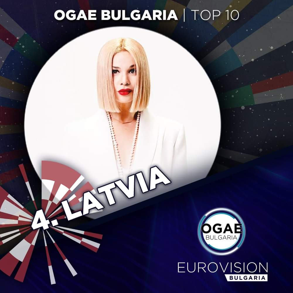 """""""Reaching for the stars ✨ I'm knowing getting closer ✊ Life is music 🎼 I am a composer 🎻"""" The 4️⃣th place in OGAE Bulgaria's Top goes to Latvia 🇱🇻 #Eurovision #OpenUp #Eurovision2020 https://t.co/D1XUMx90TG"""