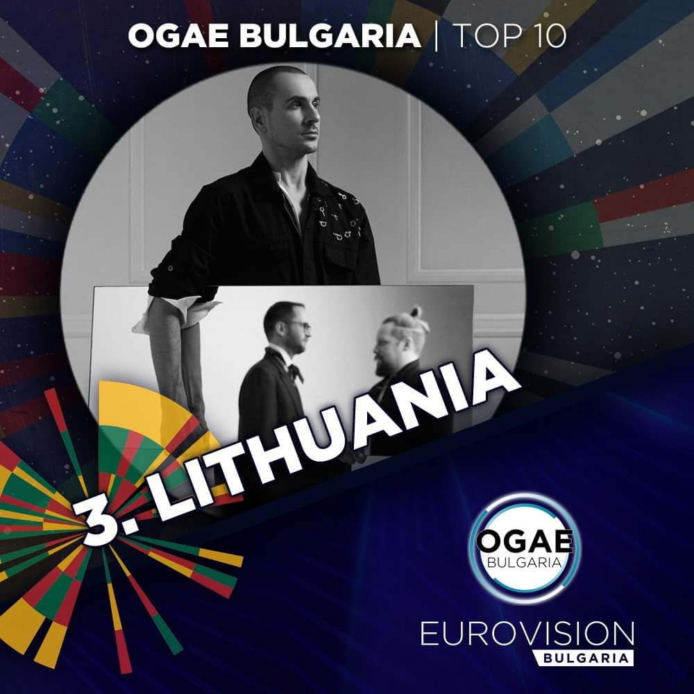 """""""Can't believe it took so long ⏳ To take an action and move on 🏃♂️ No one can stop me 💪 Through the clouds there comes the sun 🌞 And I'm ready for some fun 🥳"""" OGAE Bulgaria places Ltihuania 🇱🇹 and The Roop third 🥉 #Eurovision #Eurovision2020 #OpenUp https://t.co/GGuwjia0ro"""