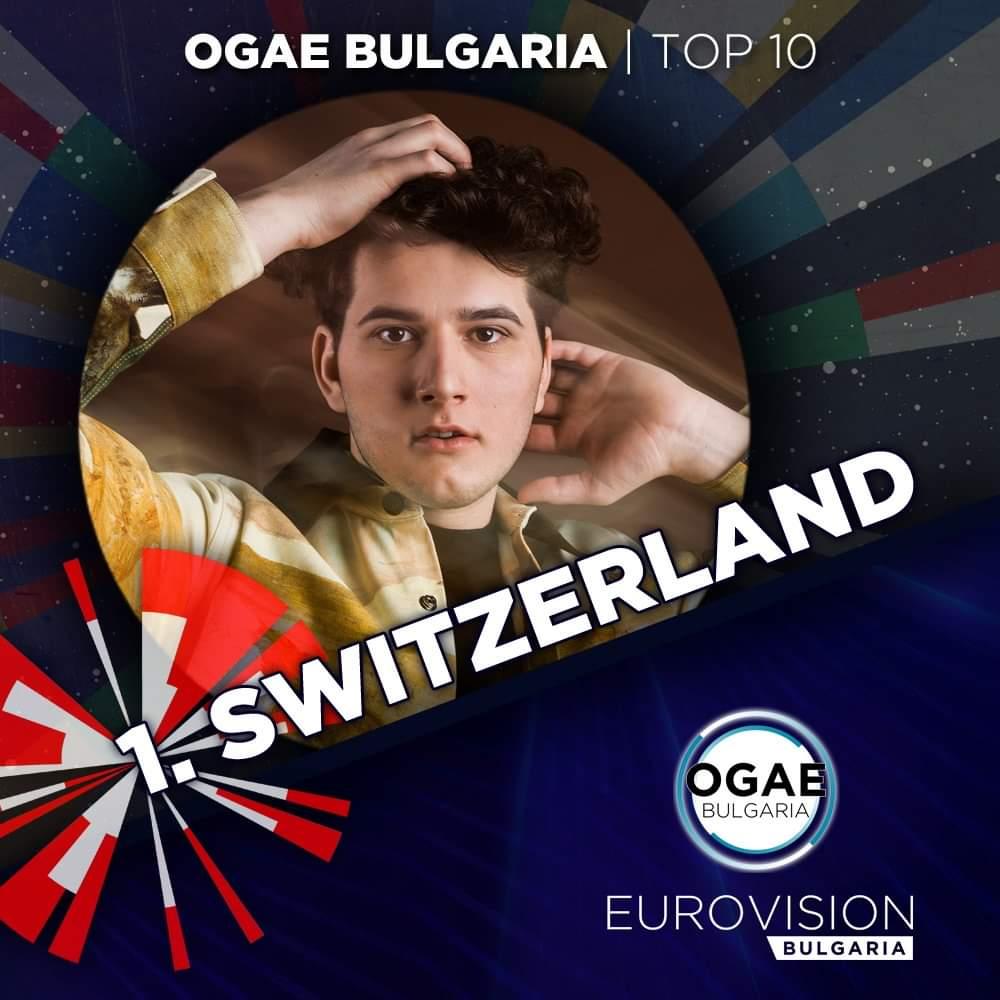 Pourquoi je suis 👤 Ici étranger? ↪ Là-bas étranger? ↩ Pourquoi mon fils 👪 Grandira sans été? (x2) ⛱🚫 J'donne ma langue au chat Répondez-moi! 🗣 Switzerland 🇨🇭 is the winner of OGAE Bulgaria 🥇 Félicitations! 👏❤ https://t.co/XQFix7aowX