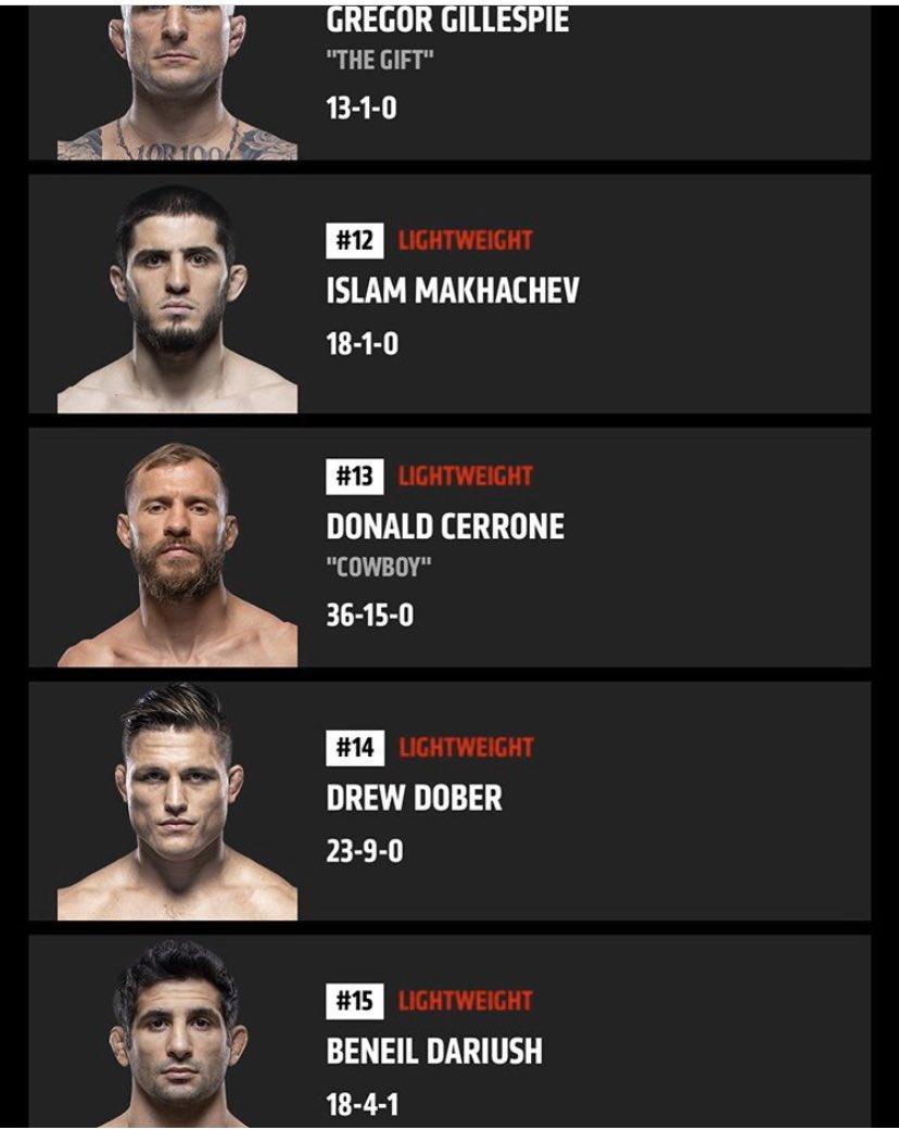 Your newest top 15-ranked lightweight in the @UFC is Elevation's own, @DrewDober! 🏔🙌🏼 #KeepClimbing https://t.co/OazuFqRWwm
