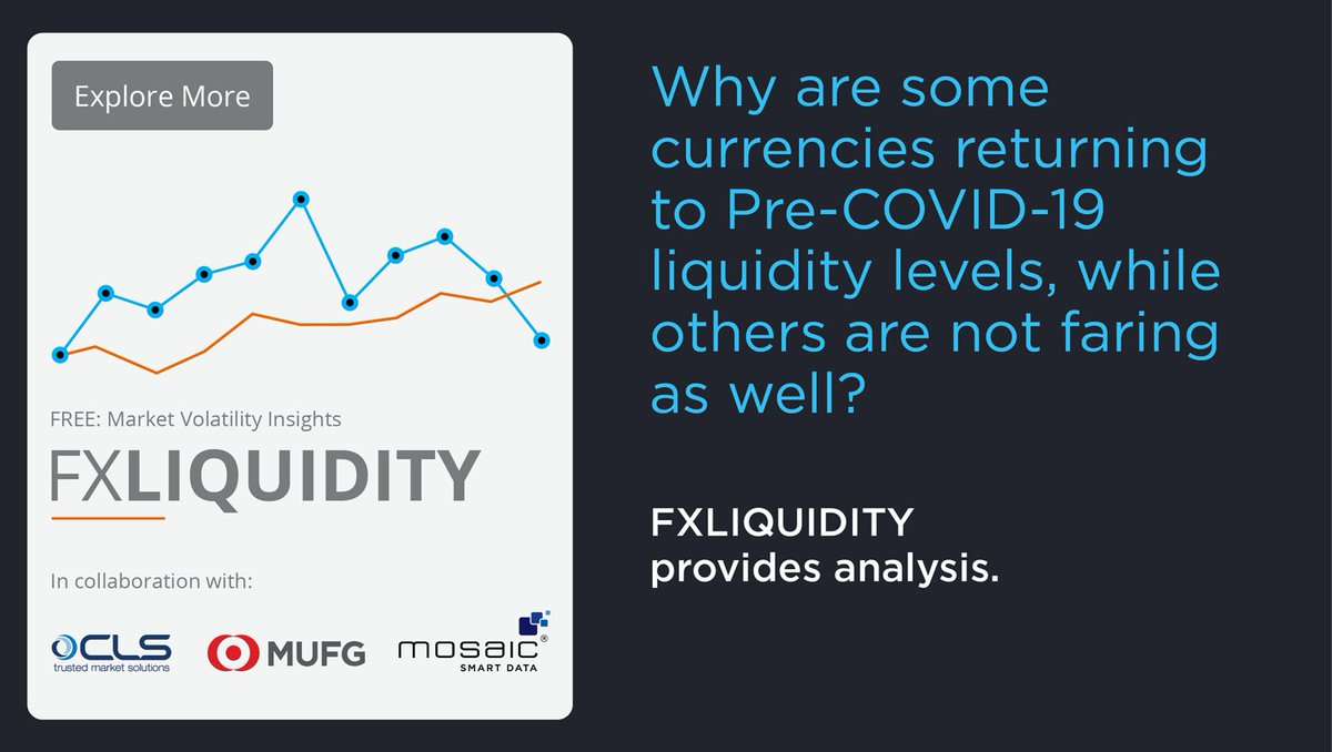 FXLIQUIDITY, a new free analytics service by Mosaic Smart Data in collaboration with CLS and MUFG shows that on average #G10 currencies are now at 70-80% of pre-COVID-19 liquidity levels.   See the latest data analytics in key FX markets: