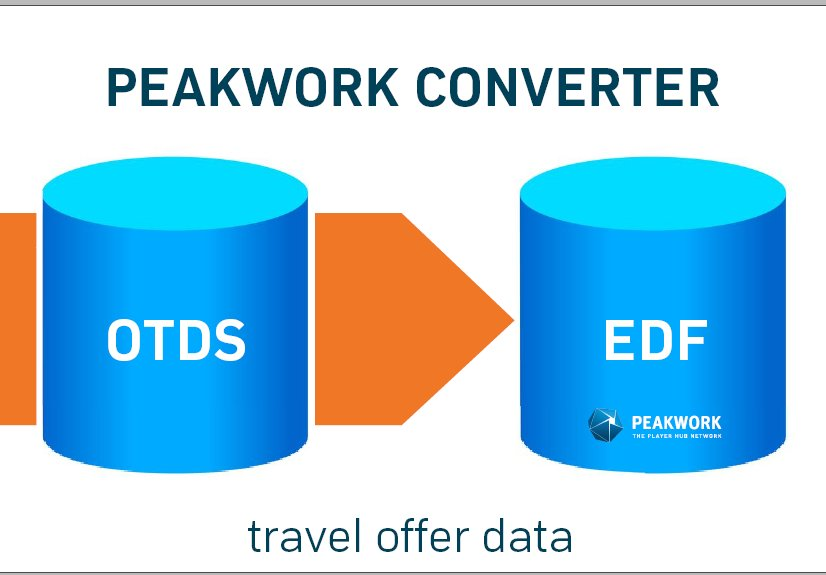 Peakwork has automated the conversion from the OTDS data format to the Peakwork data format, EDF. The new converter is already in use at the first tour operator, schauinsland-reisen. https://t.co/nWbRKPXZyI https://t.co/iDkSvTanSh