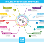 Image for the Tweet beginning: Employee turnover is a problem
