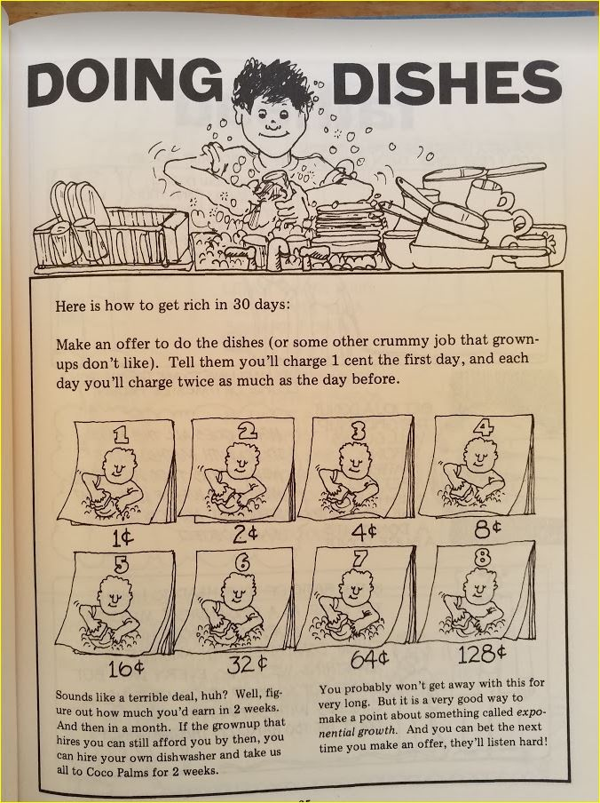 An oldie, but maybe not for kids at home. From The I Hate Mathematics! Book.