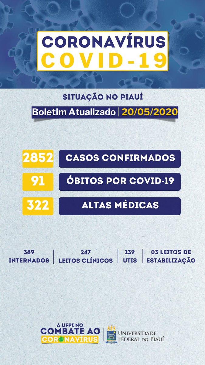 Boletim Atualizado da situação do Piauí 📑 . 💬Hoje, quarta-feira, 20/05, foram registrado 215 novos casos e mais 4 óbitos no Estado do Piauí. . 🏡Se puder, fique em casa. . 😷 Se precisar sair de casa, use máscara. . . . #ufpi #minhaufpi #quarentena