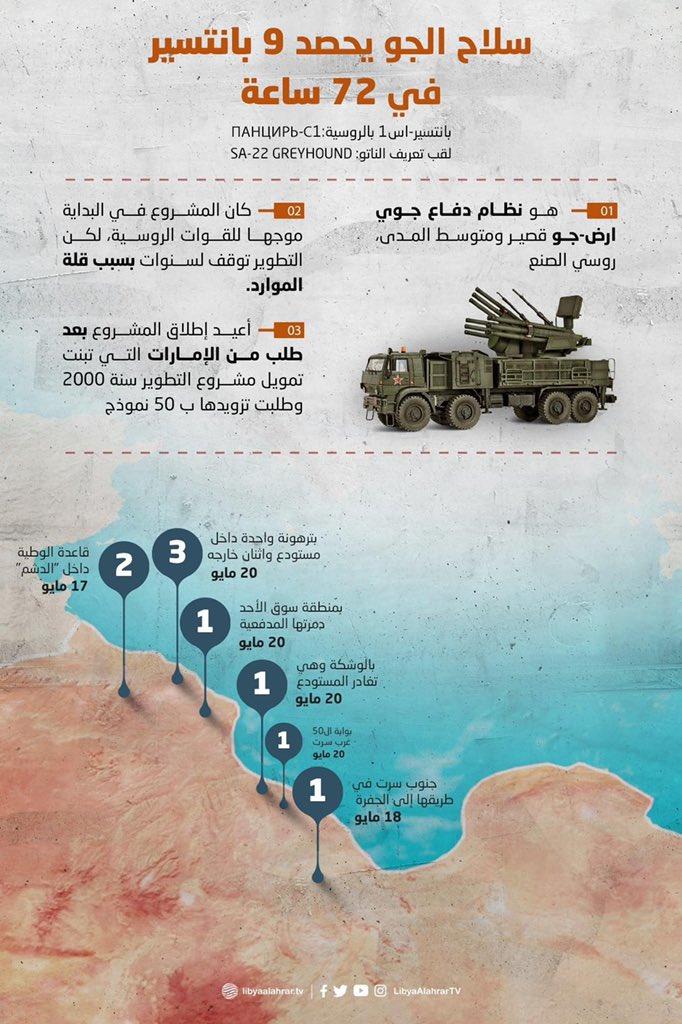 Conflit armé en Libye - Page 2 EYiND6IWAAENyTT?format=jpg&name=medium