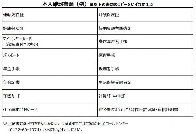 武蔵野 市 定額 給付 金
