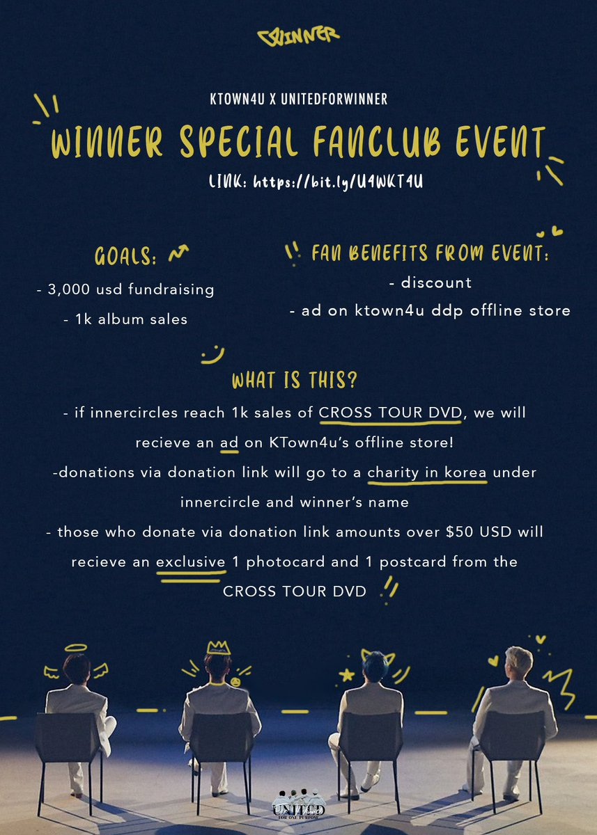 [WINNER SPECIAL FANCLUB EVENT] @UNITEDFORWINNER  X @ktown4u   Join the united Winner fanbases in supporting a special collaboration for Innercircle!   Get discounts on the new CROSS TOUR DVD & help local korean charity foundations in WINNER's name!   🔗: https://t.co/NqxeF8TEac https://t.co/v2ssbbzcP9