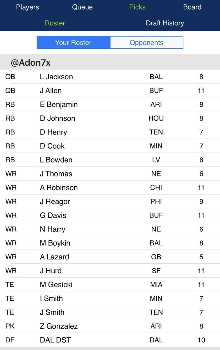 . @FFPC Dynasty startup roster and league draft board (board is in left to right order not serpentine)