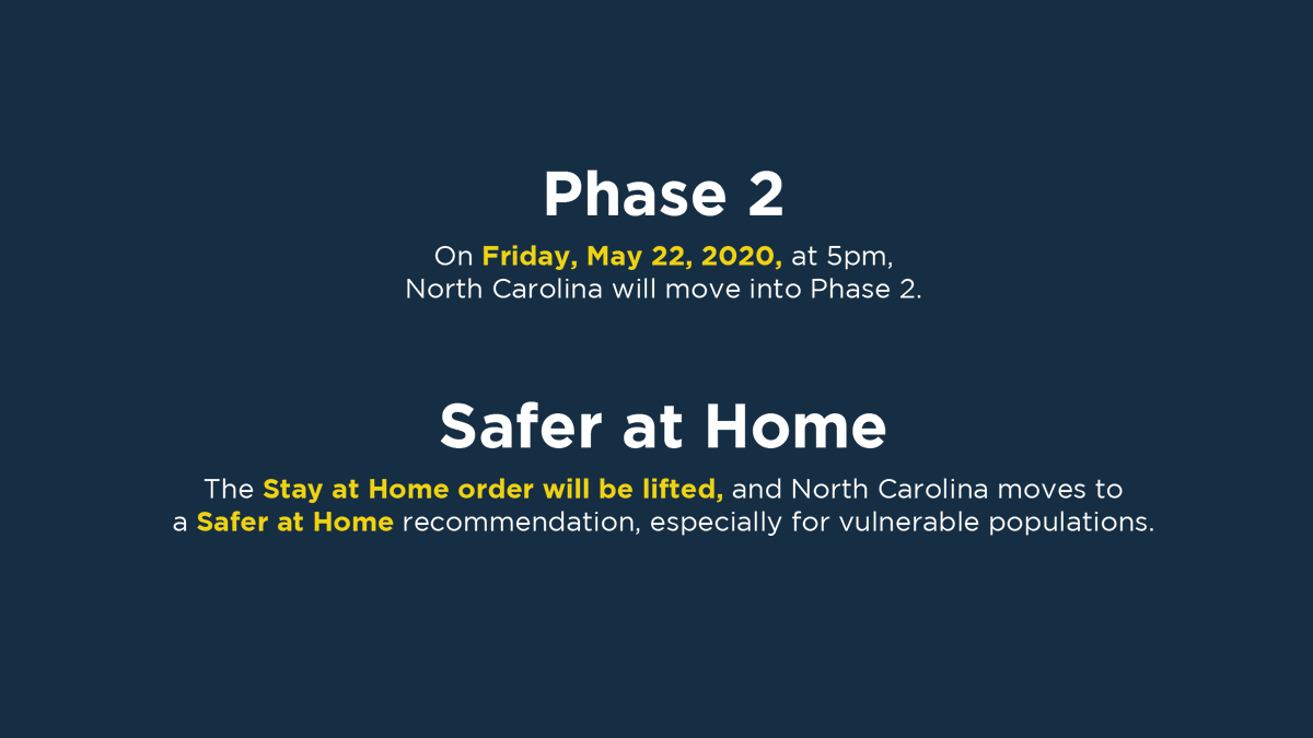 Safer at Home Phase 2 - Friday May 22 at 5pm
