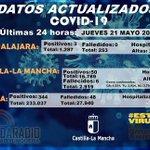 Image for the Tweet beginning: 🔴📌 #DatosActualizados #COVID19 #Guadalajara #CLM