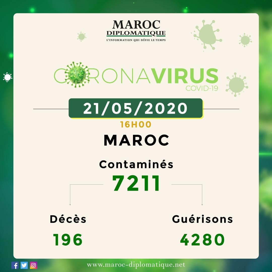 #coronavirus #nouveauxcas #maroc #covid19