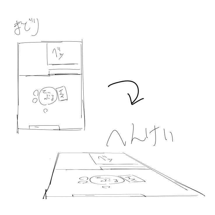 むかしかみえしに教えてもらったお部屋の書き方が楽でいい 綺麗にやればもっときれいにできますほんとです