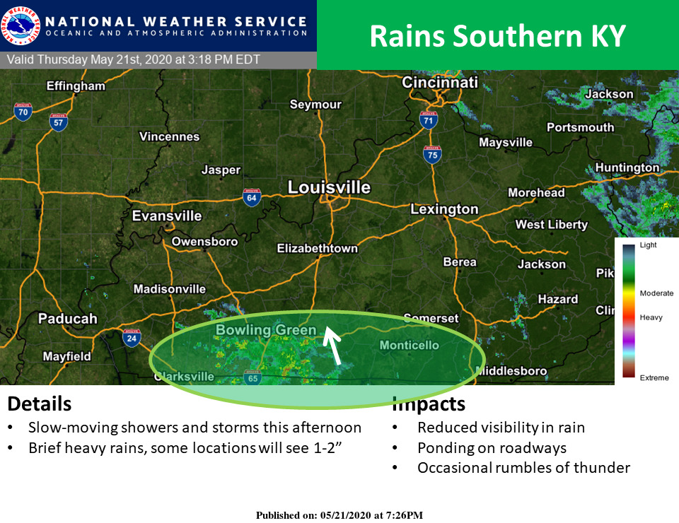 Periods of slow-moving showers/storms in south central Kentucky this afternoon #lmkwx #kywx https://t.co/P5s5dWIXSY