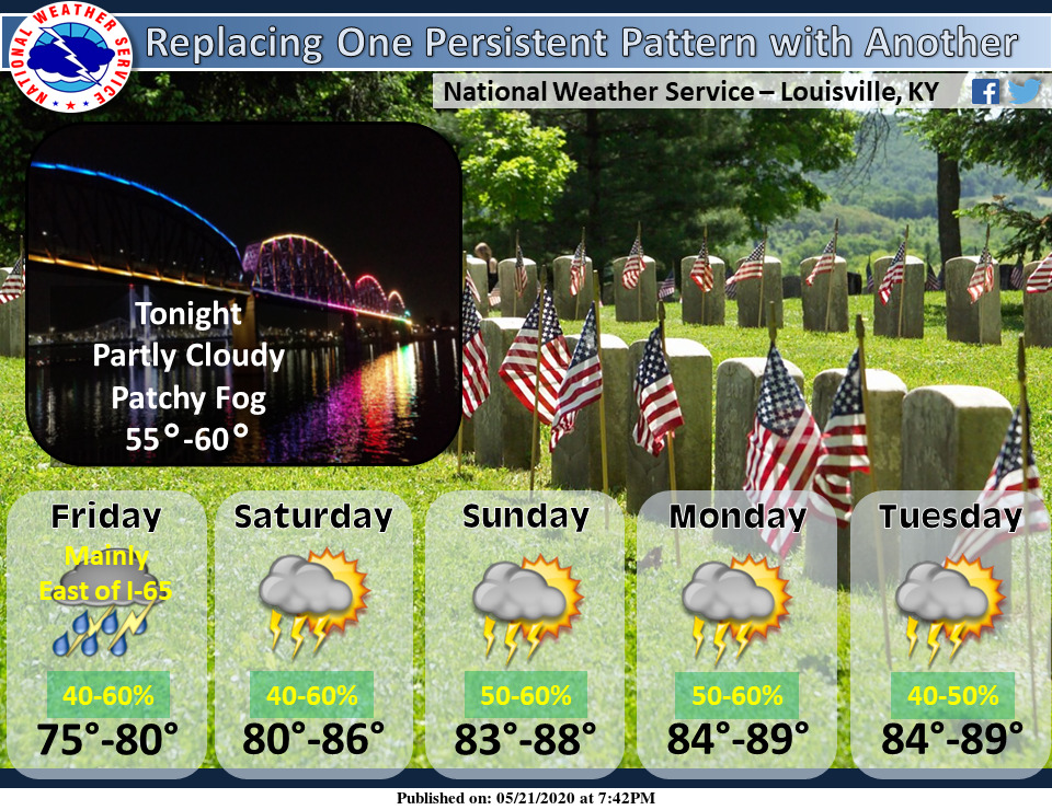 We will warm up for the holiday weekend, but the rain chances will remain. #lmkwx #inwx #kywx https://t.co/CHcbMoyYYk
