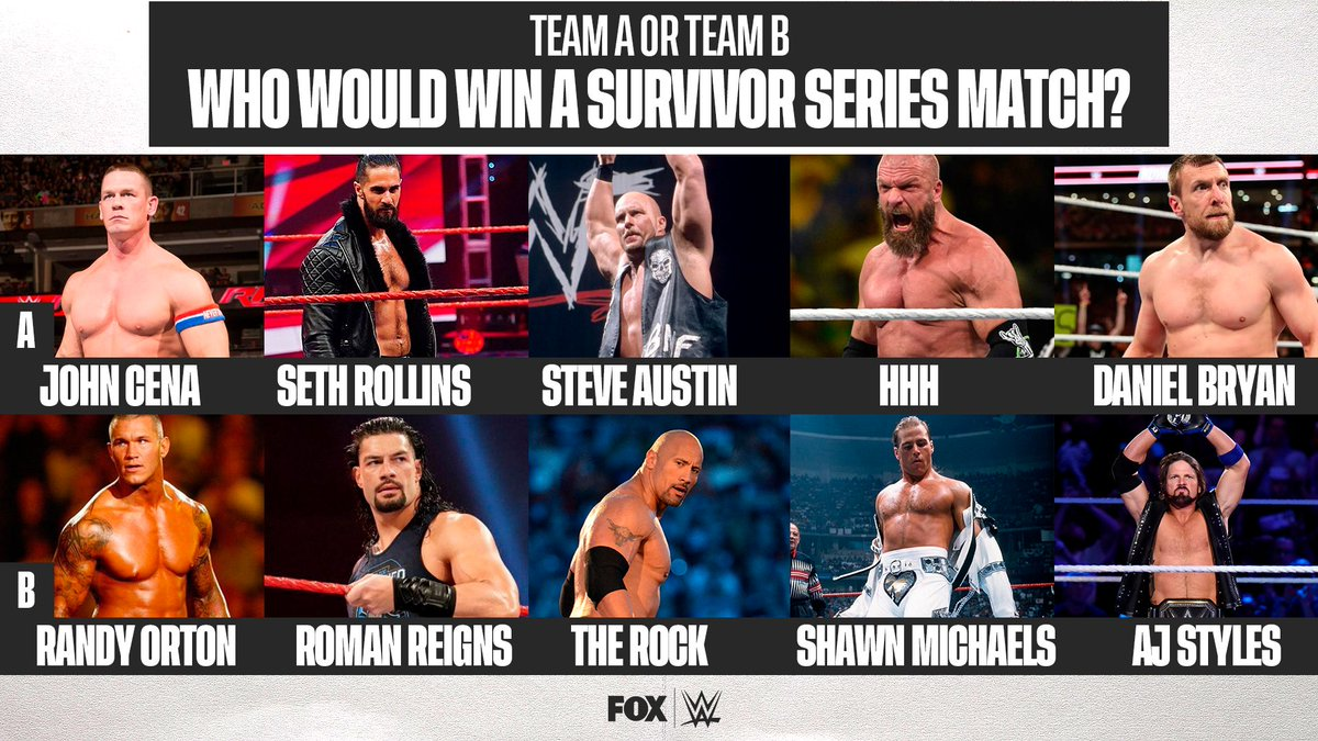 Bonus points: Who would be the survivors?<br>http://pic.twitter.com/dKng4fZXzR