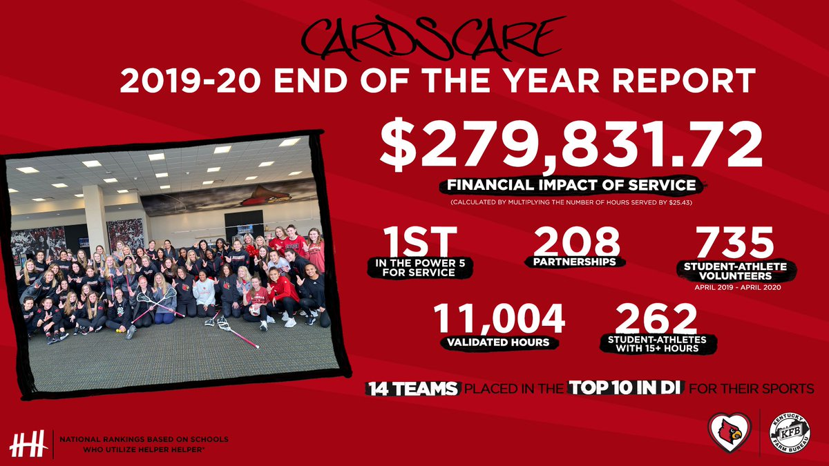 Making an impact & leading the way in community service among Power 5 schools for the last year!  📝:   #GoCards