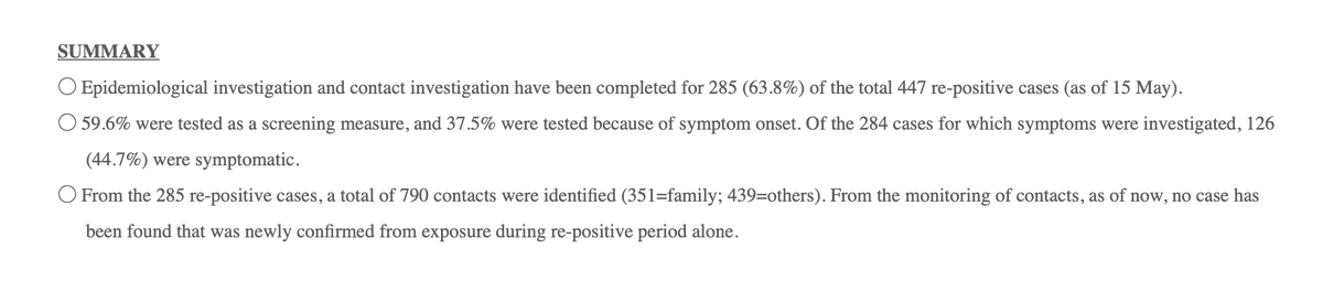 Korean CDC analysis of 285/447 (64%) who retested #SARSCoV2 positive post #COVID19 👉Viral cell culture (n=108): 0% pos 👉Contacts traced (n=790): only 3 ill, all w/ other exposures 👉These ppl are not re-infected or still contagious. It's old, dead virus. https://t.co/o2GElpvWbr https://t.co/2P33JiICCA