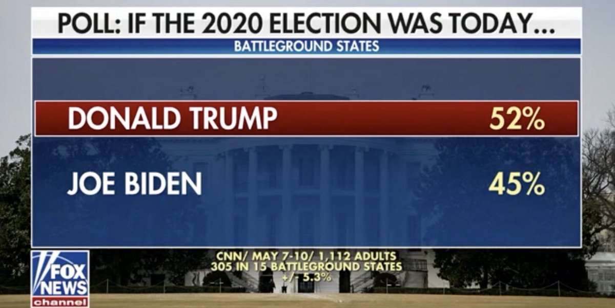 TRUMP TWEET: @realDonaldTrump President Trump is beating Biden by 7+ points in the latest CNN poll. And you can a... - Time of Tweet: 2020-05-21 21:36:08