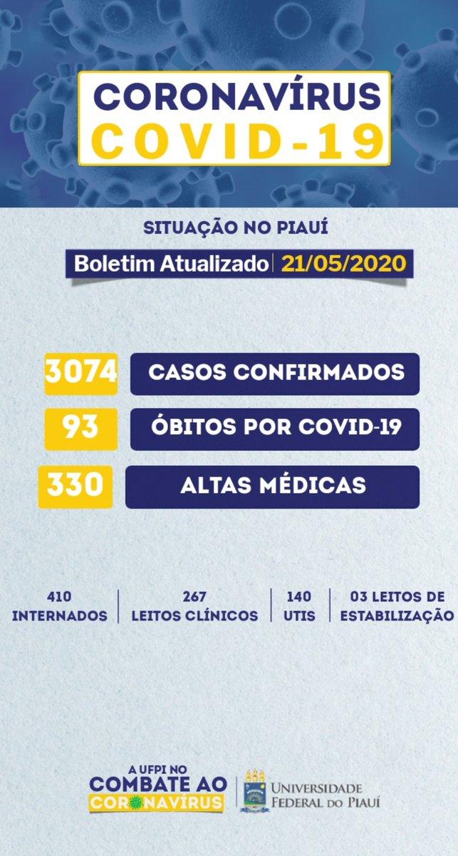 Boletim Atualizado da situação do Piauí. . . . #ufpi #minhaufpi