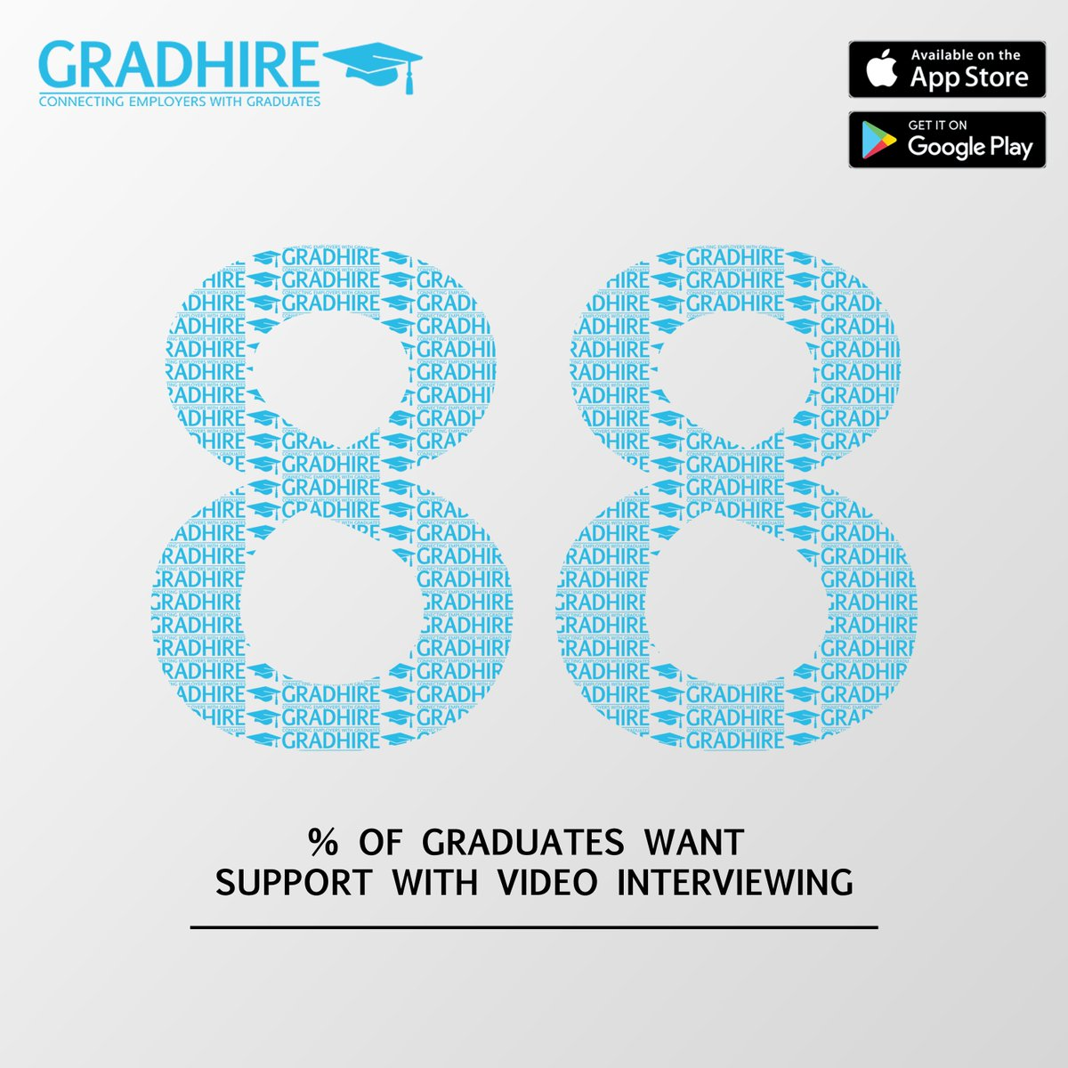 Download the Gradhire app and register for free today to gain access to a whole suite of free #videointerviewing training materials.http://www.gradhire.co.uk  #graduatecareers #graduatejobs #studentjobs #lockdowncareersearch #interviewsinlockdown #virtualinterviewspic.twitter.com/pgiRWVRf6u