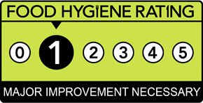 Sprinters Rest rated 1/5 MAJOR IMPROVEMENT NECESSARY by the Food Standards Agency #FoodHygiene Curborough Sprint Course, Wood End Lane, Fradley, #Lichfield, WS13 8EJ Business type: Restaurant/Cafe/Canteen Inspected 8/3/20 http://ratings.food.gov.uk/business/en-GB/1252627…pic.twitter.com/BtGTHT02FA