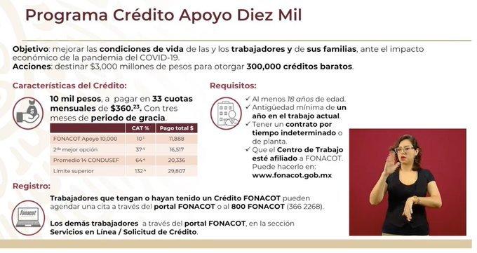 Créditos a trabajadores formales en México ante la pandemia