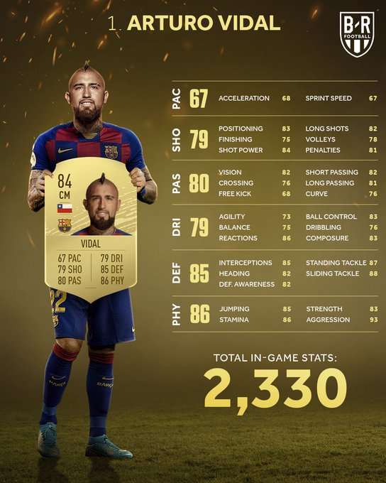 Happy birthday to Arturo Vidal, the man with the best total stats on