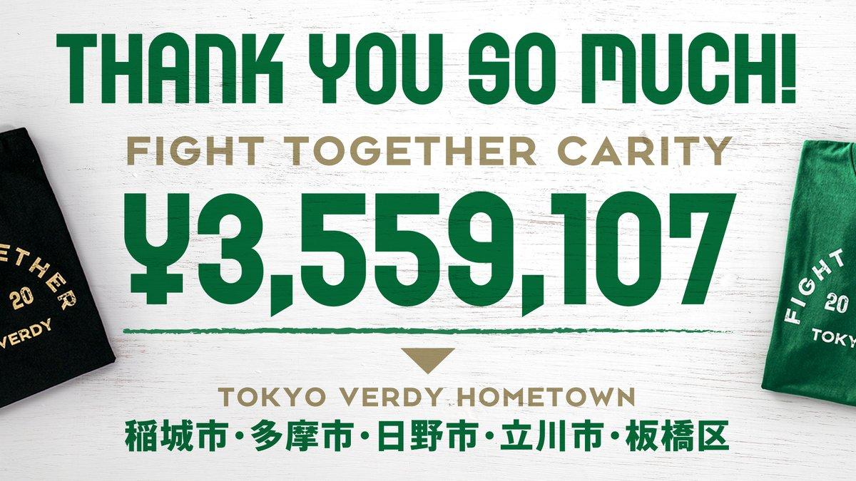 【クラブ】東京ヴェルディでは、新型コロナ対策支援の一環として販売したチャリティTシャツの寄付金額が確定しました。  ■3,559,107円  多くのご賛同、心より御礼申し上げます。 ホームタウンの新型コロナ対策に役立てていただきますhttps://www.verdy.co.jp/news/9098 #verdy #beleza #Jリーグにできることpic.twitter.com/HvStSwaasx