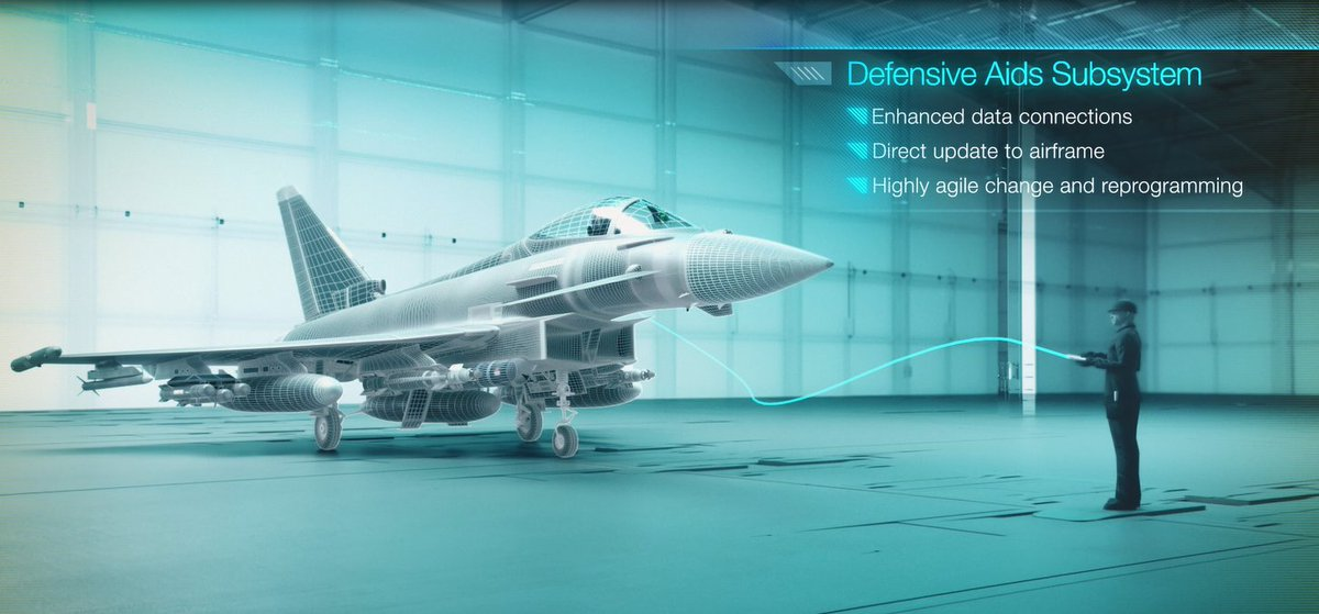 DYK: #Eurofighter #Typhoon #Defensive Aids Sub System, Praetorian, consists of the #Electronic #Surveillance Measures, Electronic Counter Measures & #Missile Approach Warner, providing improved survivability & Situational Awareness.  Read all about it: https://t.co/ikcmzCImxF https://t.co/NRzMrn1NOQ