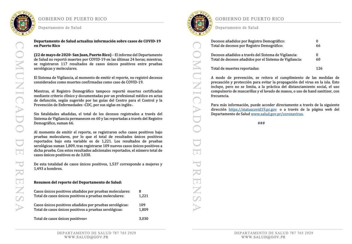 Departamento de Salud actualiza información sobre casos de COVID-19 en Puerto Rico  Para más información, puede acceder directamente a través de la siguiente dirección  o a través de la página web del Departamento de Salud .