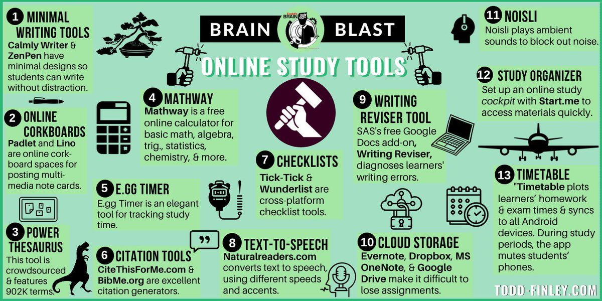 Online Study Tools (Useful for COVID-19 Remote Learning) |  Brain Blast  #elearning #remotelearningpic.twitter.com/caQfC65DqK