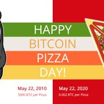 Image for the Tweet beginning: Happy #BitcoinPizzaDay everyone! #Cryptocurrency/#Blockchain has