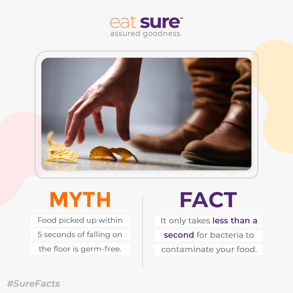 Food that's been on the floor for 0.1 second or 10 minutes, is going to be contaminated with germs. So next time, #EatSure and don't let that last chip slip out of your hands! #EatGood #GoodFood #SureFacts #Promise #FoodSafety #FoodHygiene #QualityAssured #Assurancepic.twitter.com/Gu9uG8uU2B