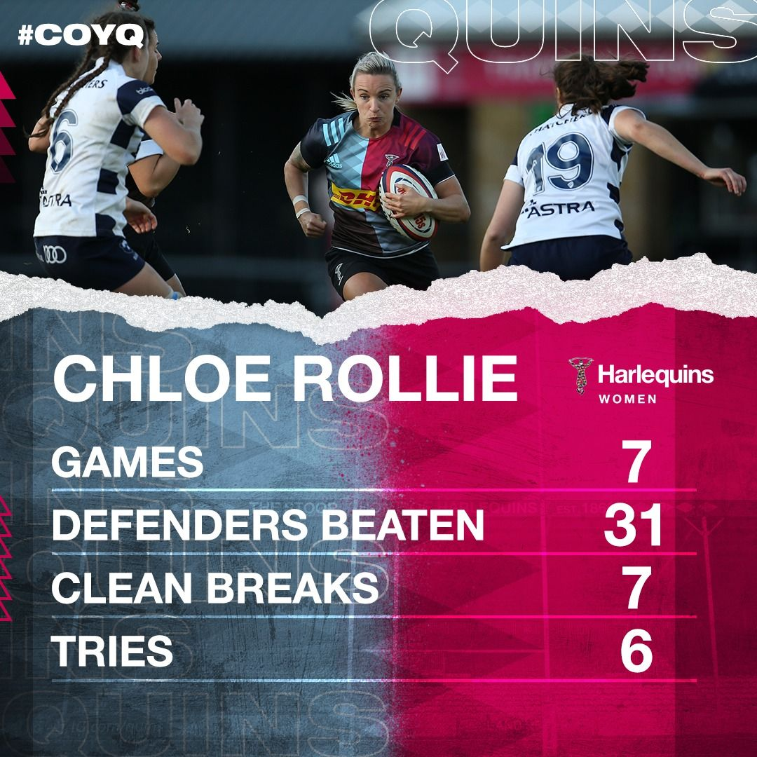 🔥 Hot stepper 🃏 @itschloerollie bringing those 7s skills to the 15s game. #COYQ