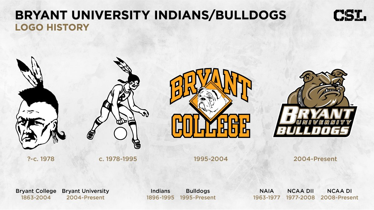 Went through Bryant University's media guides and now have a good understanding of their logo history. They were the Indians until 1995 and became University in 2004. #GoBryant https://t.co/RuCdXo0rhV