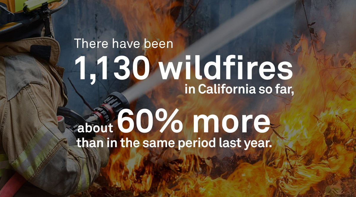 Already this year, California has experienced above-average fire activity. And, unfortunately, #COVID19 is complicating typical #wildfire preparations. Learn more: https://t.co/ddn8JzWemU https://t.co/KxCizSjRzS