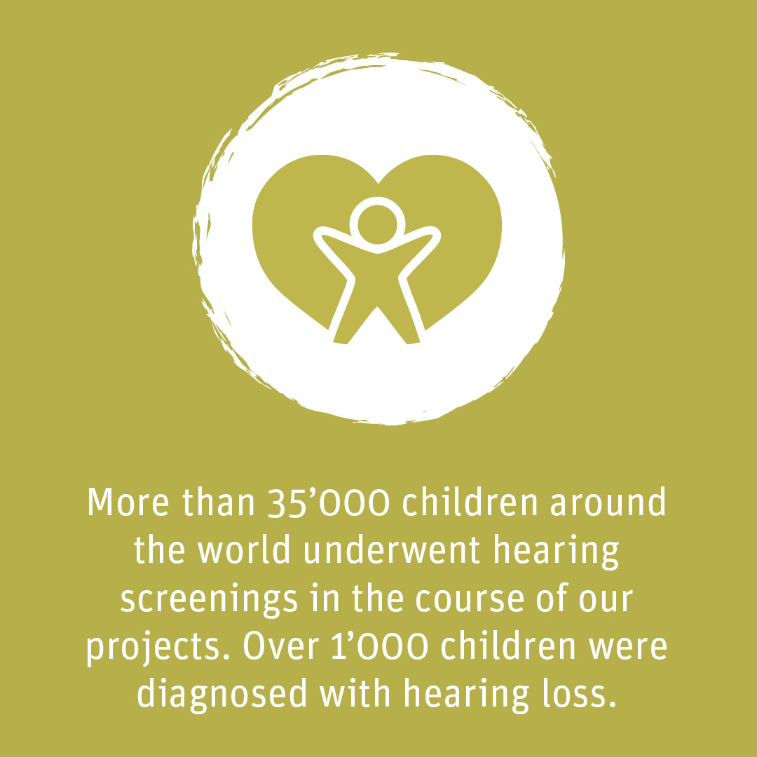 #ActivityReport in 2019/20, more than 35,000 children underwent hearing screenings in one of our projects, hearing loss was diagnosed in over 1,000 children. Thanks to donated hearing aids, they get the possibility to lead a life without limitations. https://t.co/0a7BMDZxTc https://t.co/pIgZJjK7GA