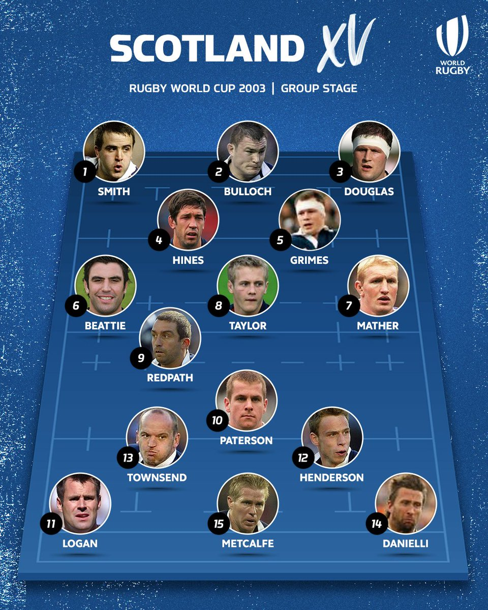 Heres how @Scotlandteam and @fijirugby line up 🏉 Dont miss their memorable RWC 2003 match-up in full tonight ⏰ 19:00 BST 📺 Rugby World Cup Facebook / World Rugby YouTube