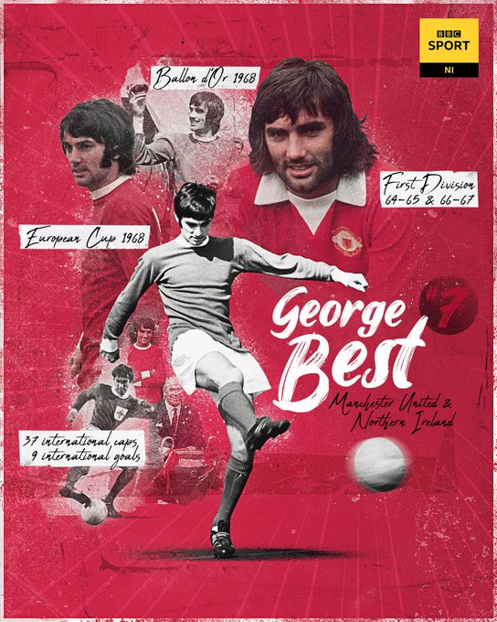 Happy Birthday to George Best who would have turned 74 today  (Graphic for