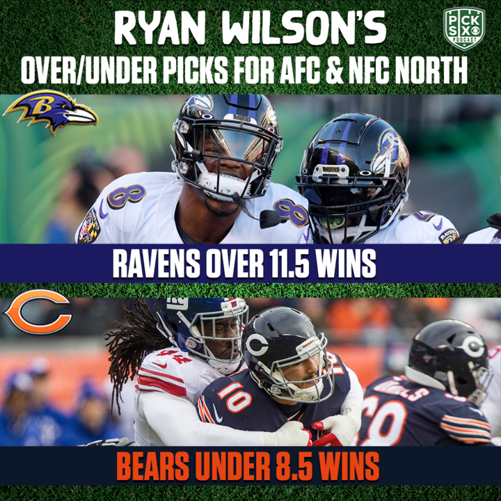 .@ryanwilsonCBS made his over/under picks from the AFC/NFC North divisions on the @picksixpod ⤵️  Ravens over 11.5 wins Bears under 8.5 wins @WilliamHillUS   Agree or disagree? https://t.co/6Z52O7dItK